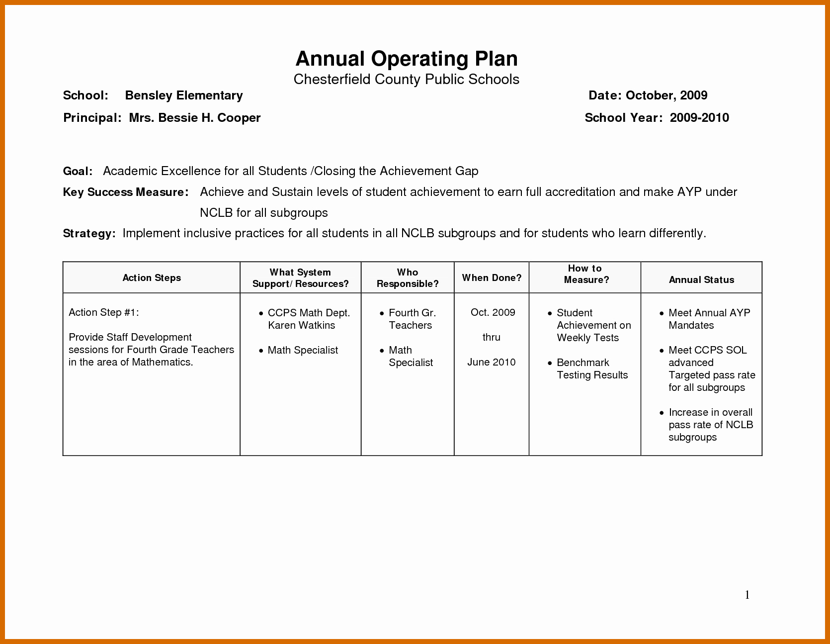 Business Operational Plan Template New 3 4 Operational Plans Examples