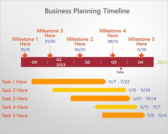 Business Plan Powerpoint Template Awesome 10 Business Timeline Templates Psd Eps Ai
