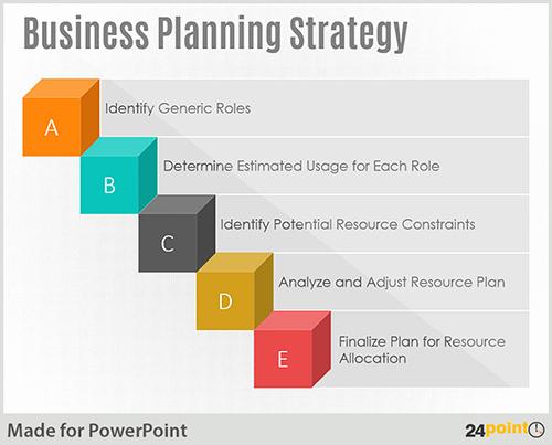 Business Plan Powerpoint Template Elegant Examples Of Business Plan Steps Powerpoint Template