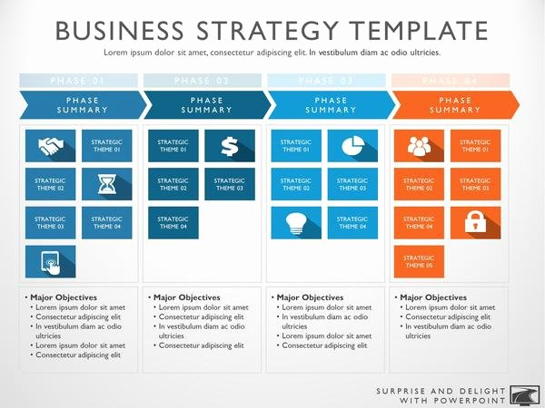 Business Plan Presentation Template Awesome Business Strategy Template
