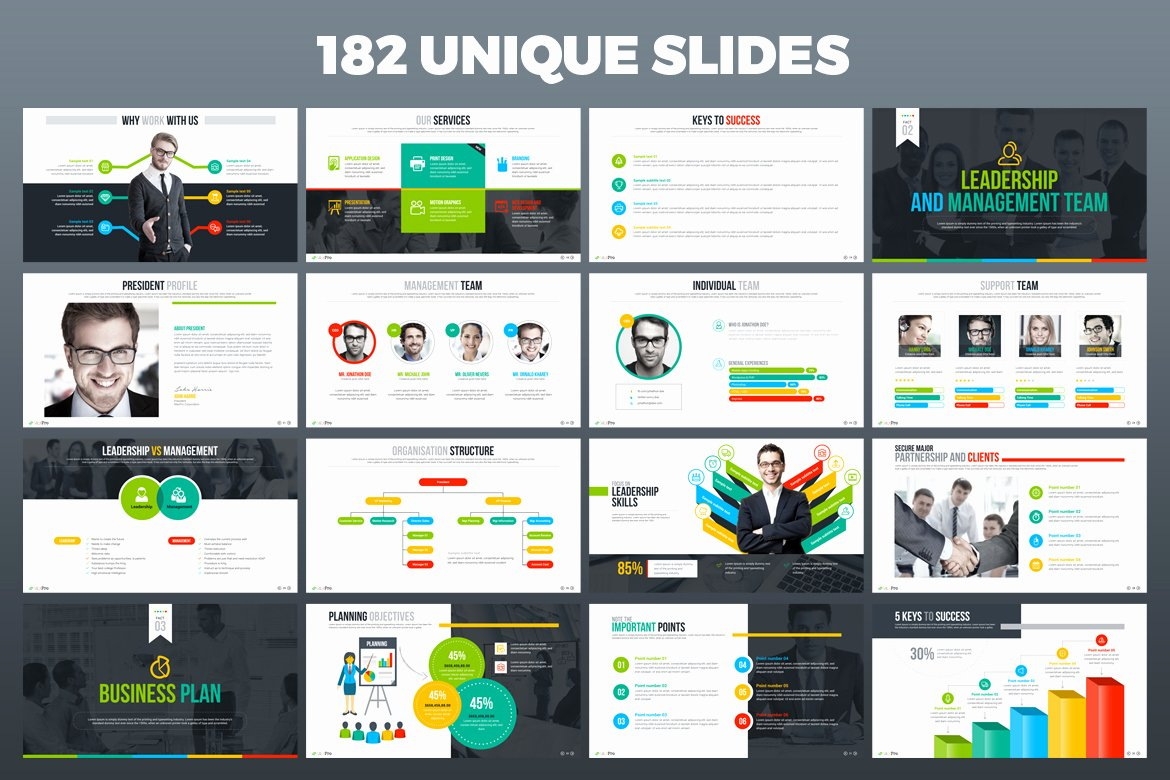 Business Plan Template Powerpoint Unique Maxpro Business Plan Powerpoint Presentation Template