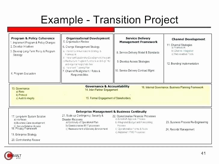 Business Transition Plan Template Lovely Download Job Transition Plan Template for Free Page 1