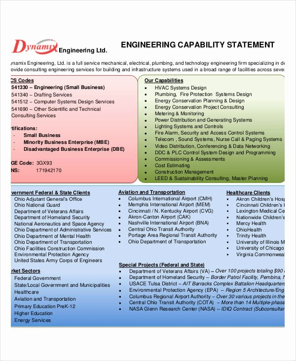 Capability Statement Template Free New Capability Statement Template