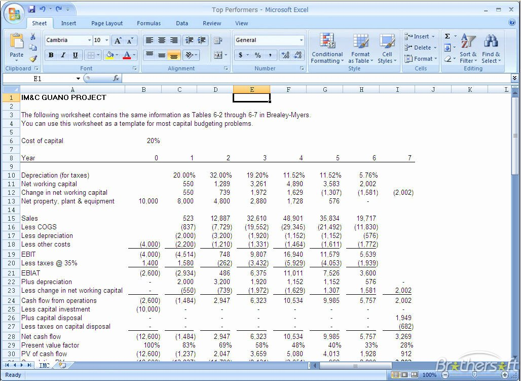 Capital Budget Template Excel Awesome Best S Of Capital Project Bud Template Capital