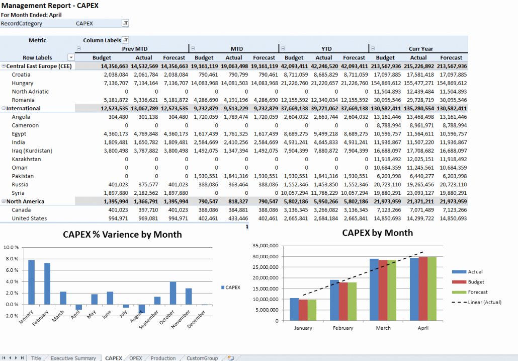 Capital Budget Template Excel Beautiful Index Of Cdn 13 2012 701