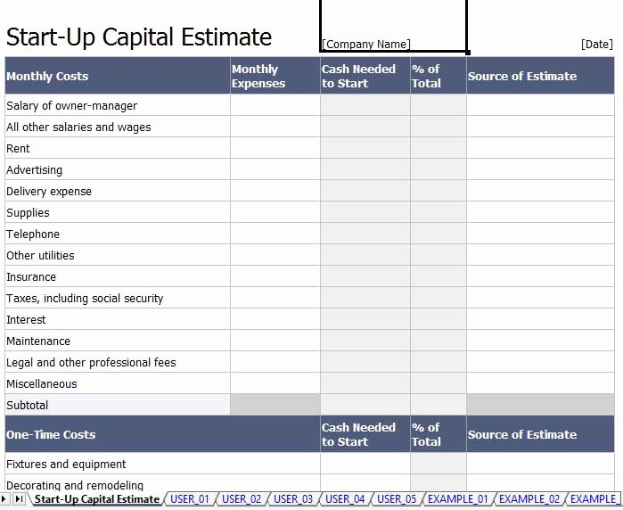 Capital Budget Template Excel Best Of 5 Capital Expenditure Bud Template Excel