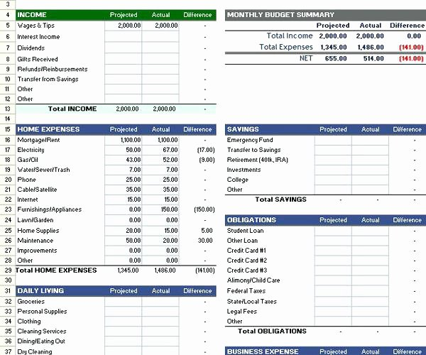 Capital Budget Template Excel Elegant 5 Capital Expenditure Bud Template Excel Capex form