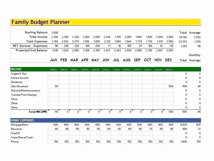 Capital Budget Template Excel Fresh Bud Ing Worksheets Excel Printable Monthly Bud