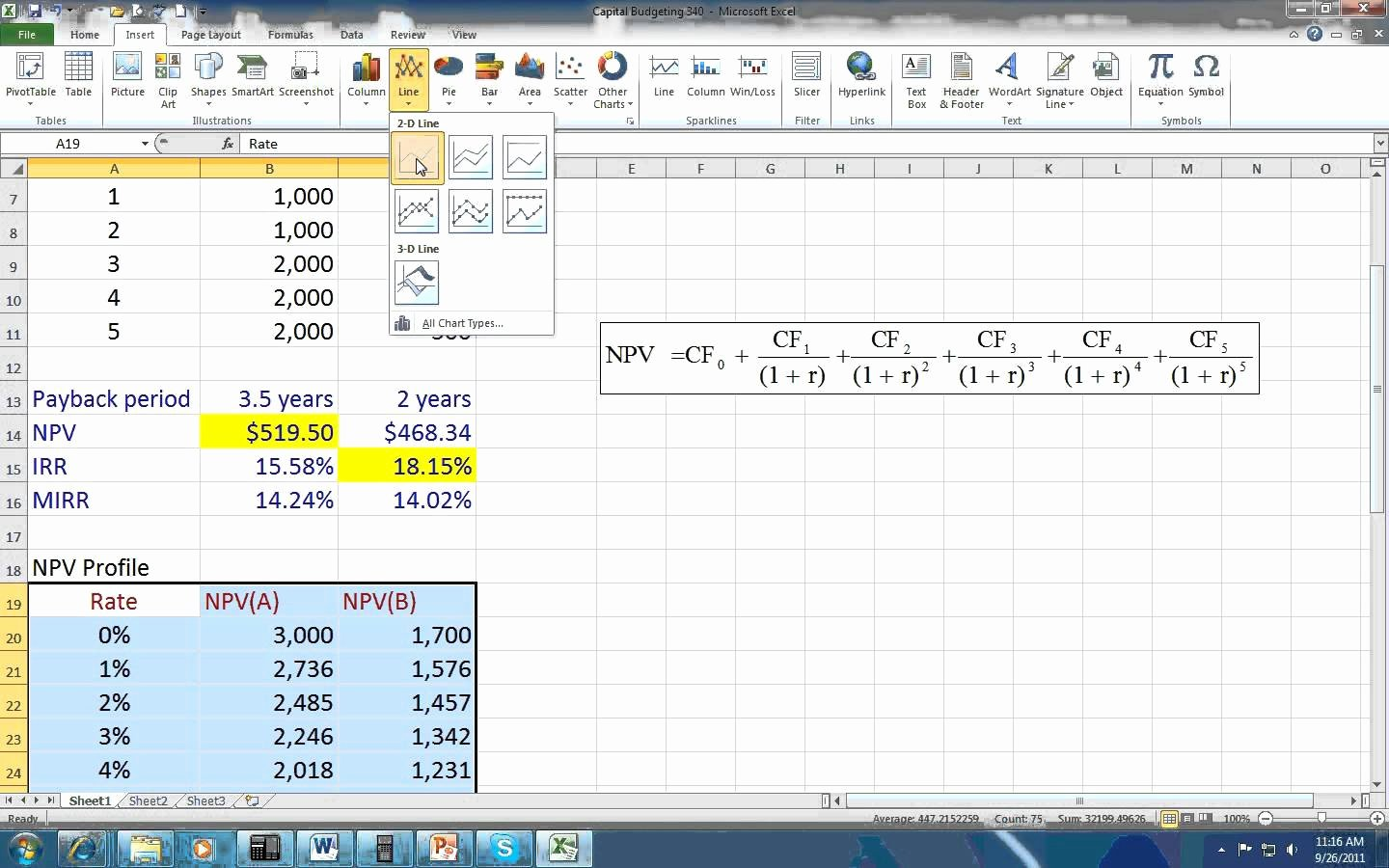 Capital Budget Template Excel Inspirational Capital Expenditure Bud Template Excel – thedl