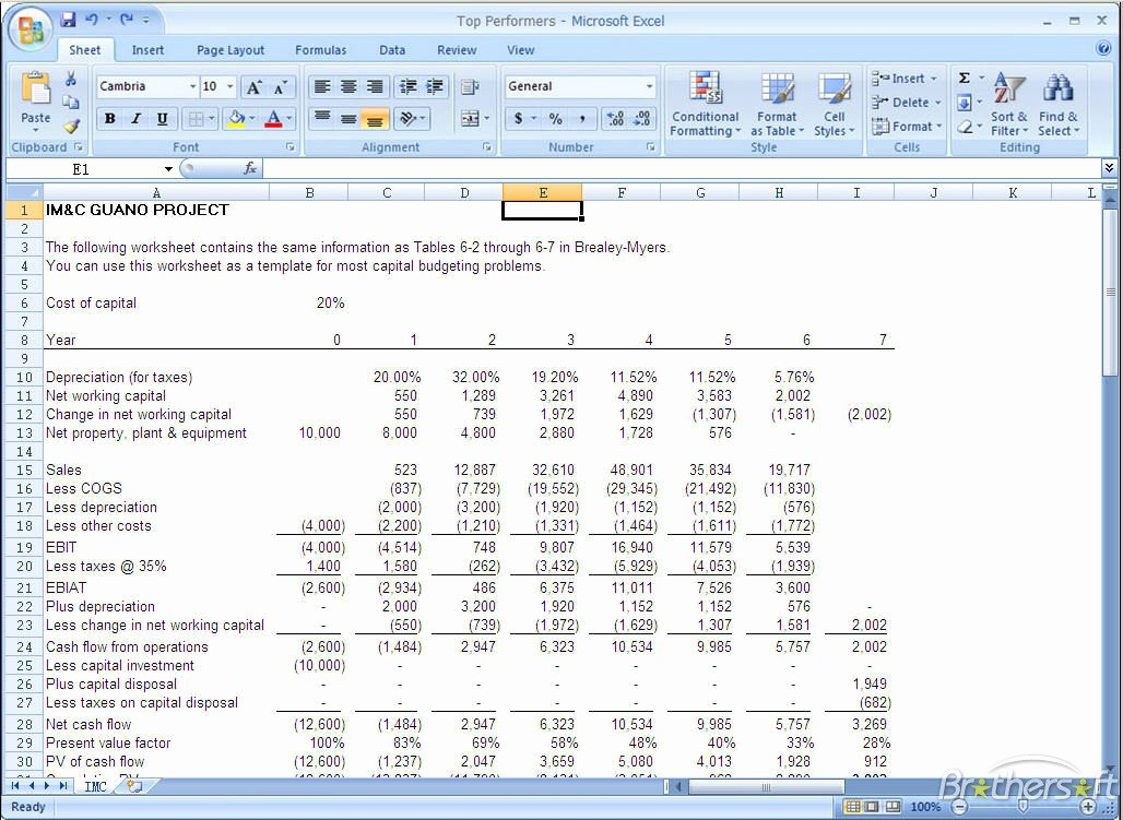 Capital Budget Template Excel New Capital Expenditure Bud Template Excel – thedl