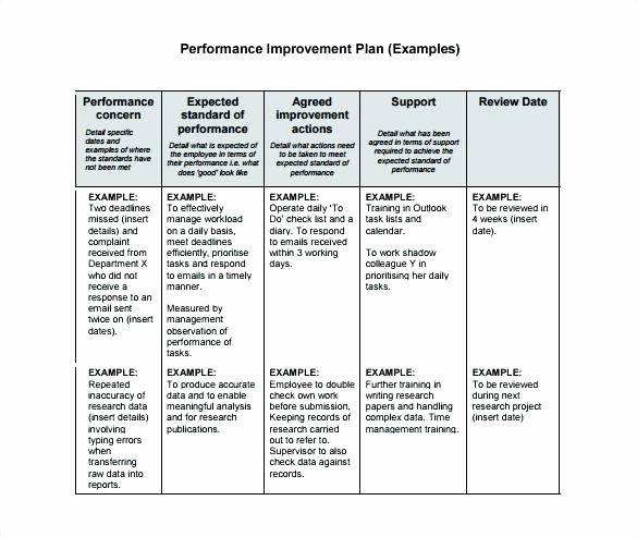 Capital Improvement Plan Template Elegant Capital Plan Templates Planning Bud Free Improvement