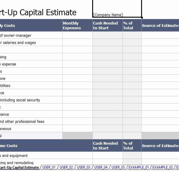Capital Improvement Plan Template Unique Pin by Techniology On Project Management Business Tracking