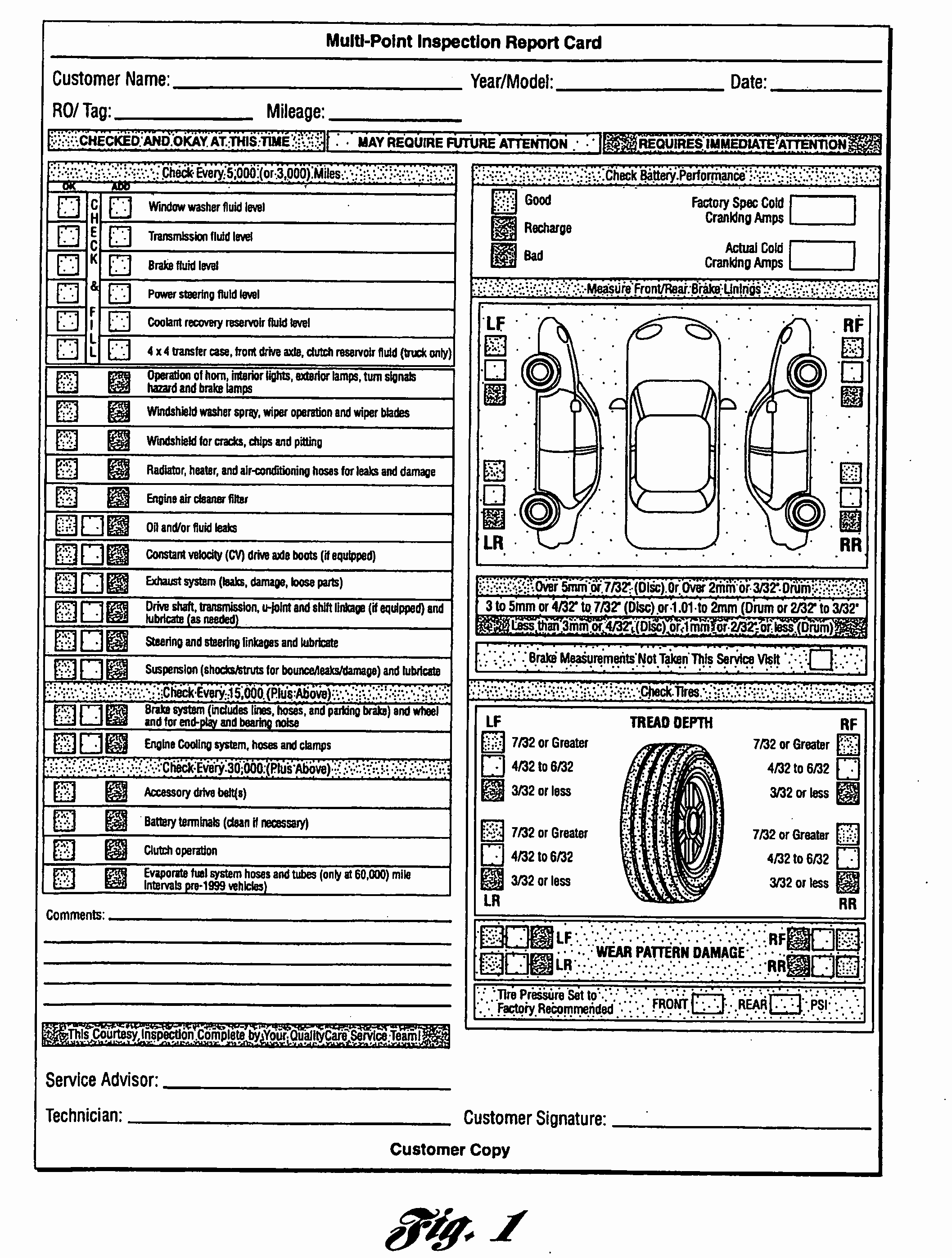 Car Inspection Checklist Template New Multi Point Inspection Report Card as Re Mended by ford
