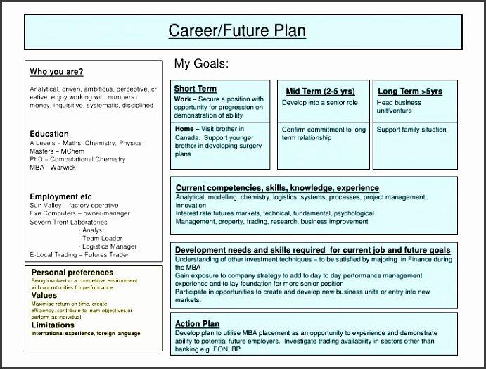 job action plan template hhvwb