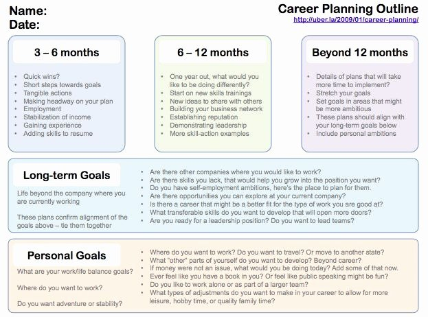 Career Development Plan Template Elegant Career Development Plan Template