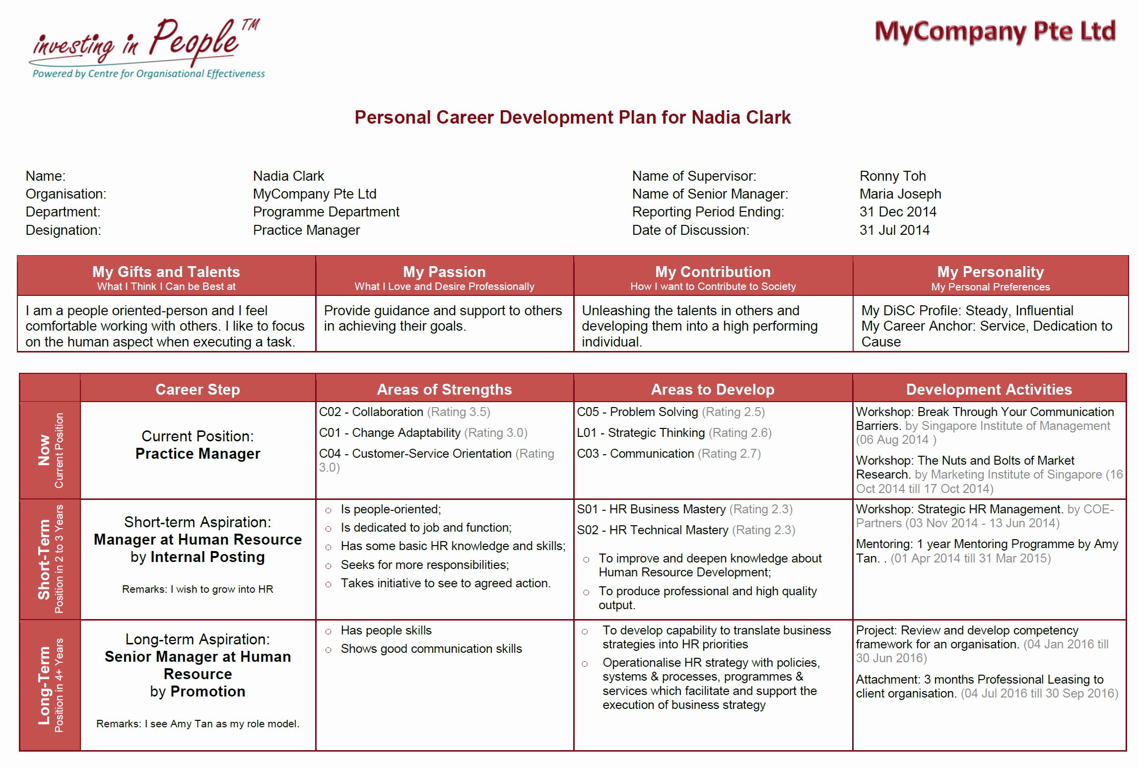 Career Development Plan Template Elegant Take Care Of Your Talent – someone Else Will