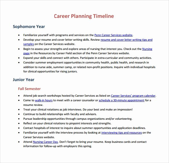 Career Development Plan Template Fresh 15 Career Timeline Templates – Samples Examples & format
