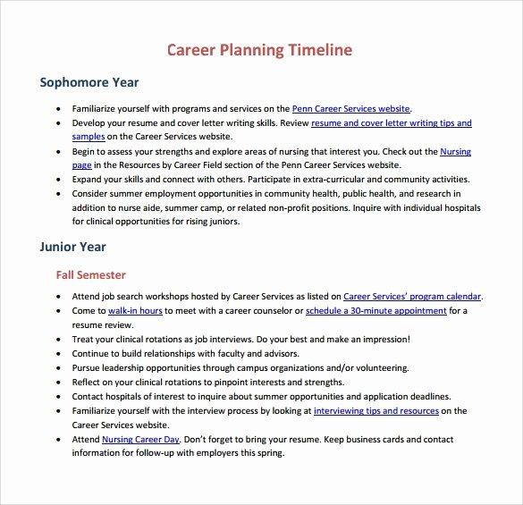 Career Development Plan Template Fresh 15 Career Timeline Templates – Samples Examples & format