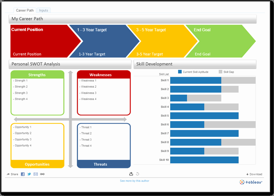 Career Path Planning Template Awesome Career Path Dashboard In Tableau – Data Ink