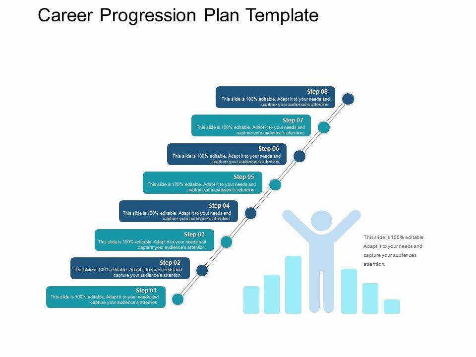 Career Path Planning Template Elegant Career Progression Plan Template Presentation Slides