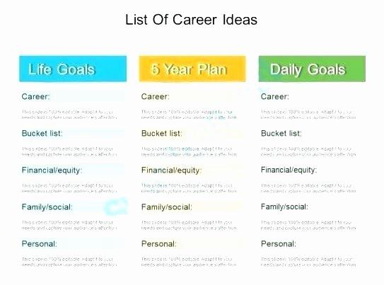 Career Path Planning Template Fresh Employee Career Path Template Individual Career