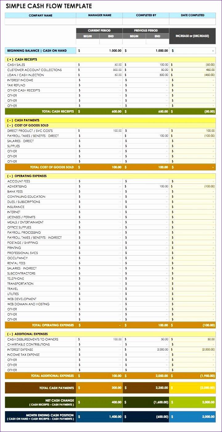 Cash Flow Analysis Template Beautiful 11 Cash Flow Analysis Excel Template Exceltemplates