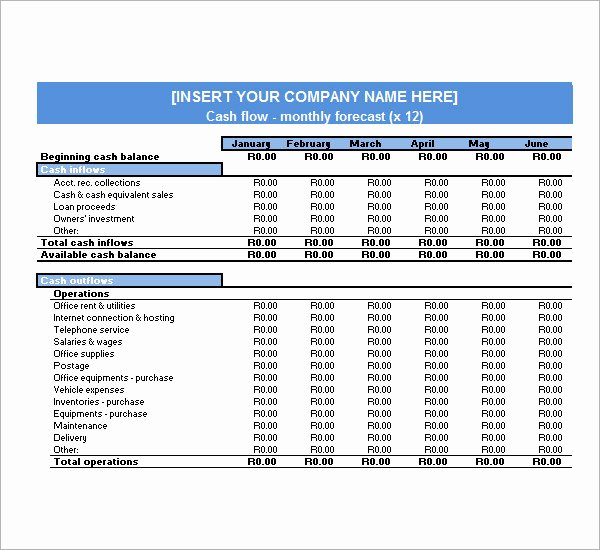 Cash Flow Analysis Template Best Of Cash Flow Analysis Template 11 Download Free Documents