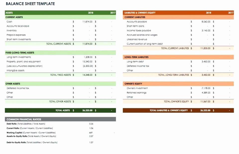 Cash Flow Analysis Template Fresh Cash Flow Analysis Spreadsheet Cash Flow Analysis Template