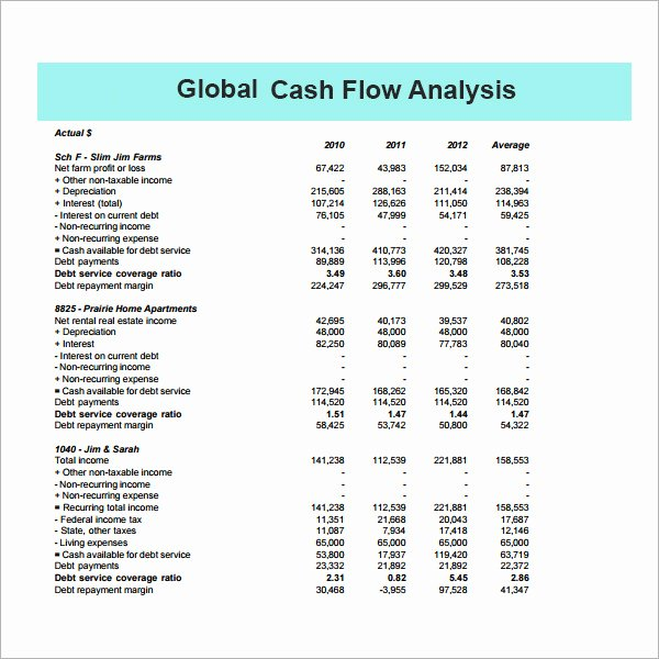 Cash Flow Analysis Template Fresh Cash Flow Analysis Template 11 Download Free Documents