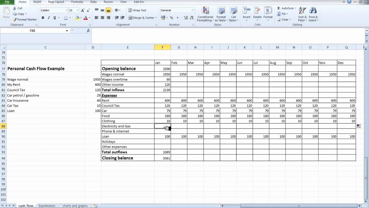 Cash Flow Analysis Template Inspirational Free Spreadsheet Cash Flow Samplebusinessresume