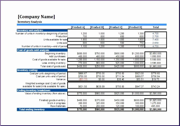 Cash Flow Analysis Template Lovely Cash Flow forecast Template Ftbec Ideas Ms Excel Business
