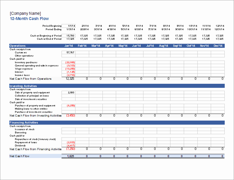 Cash Flow Budget Template Beautiful Cash Flow Statement Template for Excel Statement Of Cash