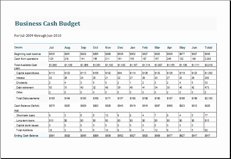 Cash Flow Budget Template Best Of Business Cash Bud Template for Excel