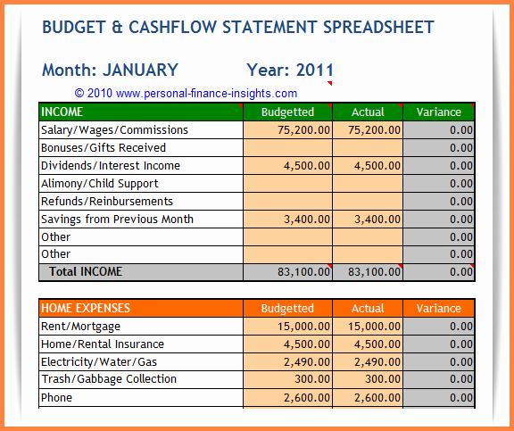 Cash Flow Budget Template Elegant 5 Household Cash Flow Spreadsheet