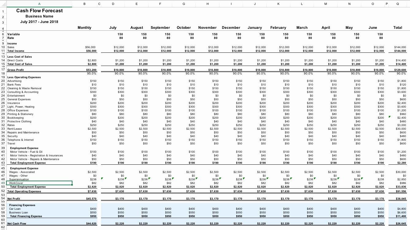 Cash Flow Budget Template Elegant Cash Flow Spreadsheet Template Excel Spreadsheet Template