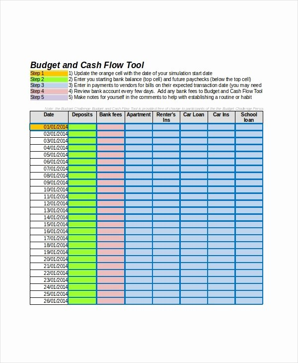 Cash Flow Budget Template Lovely Cash Flow Excel Template 11 Free Excels Download