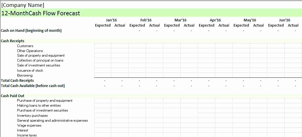 Cash Flow Budget Template New Free Payroll Spreadsheet Template 3 Free Excel Payroll