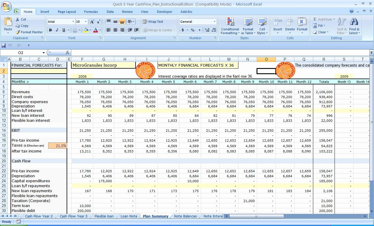 Cash Flow Excel Template Awesome Financial Cash Flow Excel Templates Bud forecast
