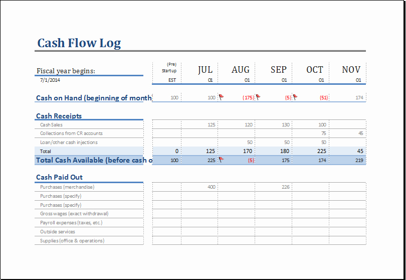 Cash Flow Excel Template Fresh Cash Flow Log Template for Excel