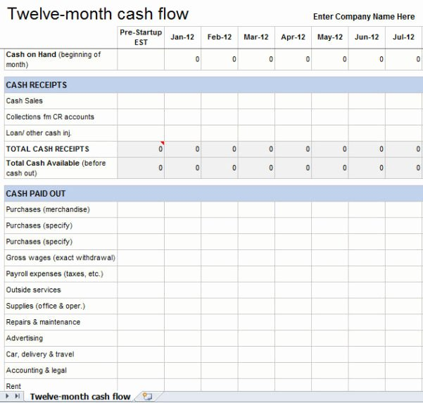 Cash Flow Excel Template Fresh Personal Monthly Cash Flow Statement Template Excel Cash