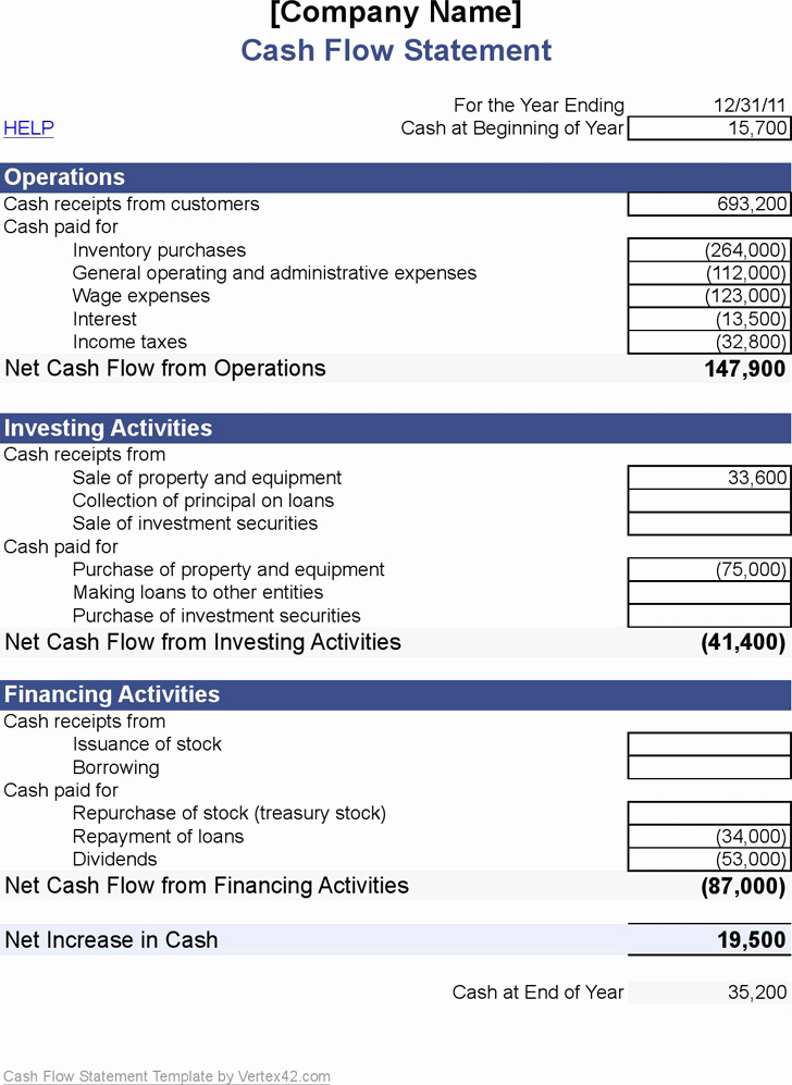 Cash Flow Excel Template Luxury Personal Monthly Cash Flow Statement Template Excel Cash