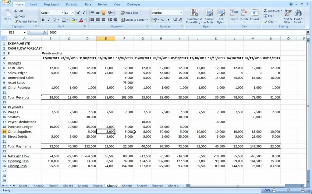 Cash Flow Excel Template Unique Cash Flow Excel Spreadsheet Template Ms Excel Spreadsheet