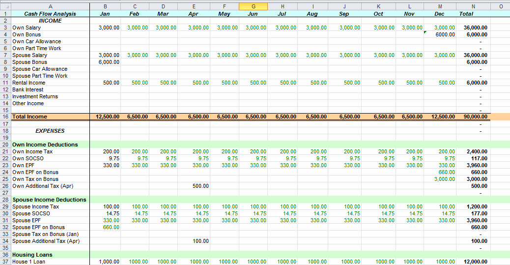 Cash Flow Template Excel Awesome Sean Excel Blog Yearly Personal Cash Flow In Excel