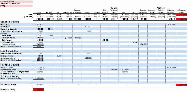 Cash Flow Template Excel Beautiful Statement Of Cash Flows Free Excel Template