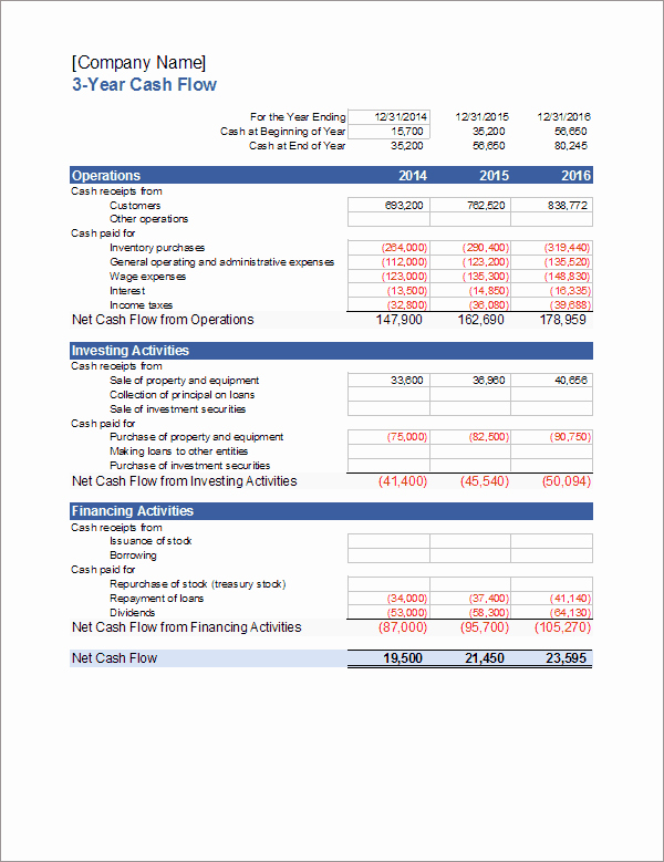 Cash Flow Template Excel New Cash Flow Statement Template for Excel Statement Of Cash