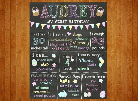 Chalkboard Birthday Sign Template Awesome 16 Easter Poster Templates – Free Sample Example format