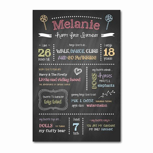 Chalkboard Birthday Sign Template Awesome First Birthday Chalkboard Template