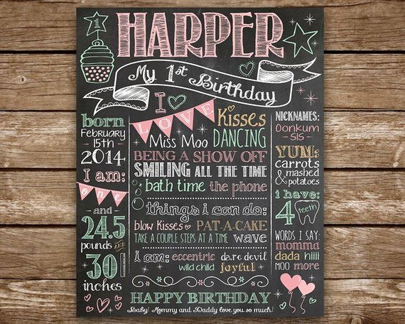 Chalkboard Birthday Sign Template Beautiful 1st Birthday Chalkboard First Birthday Chalkboard Chalkboard