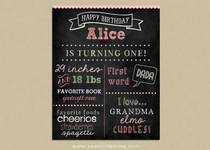 Chalkboard Birthday Sign Template Lovely Best 25 Chalkboard Template Ideas On Pinterest