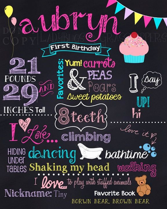 Chalkboard Birthday Sign Template New Best 25 Birthday Chalkboard Ideas On Pinterest
